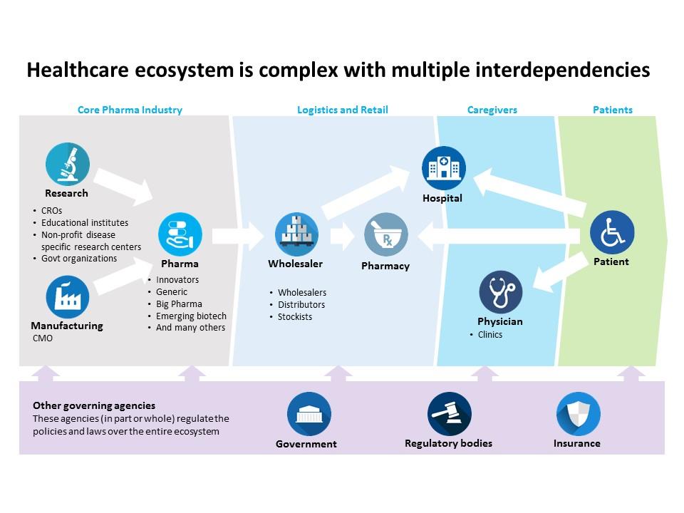 Healthcare-ecosystem-_1