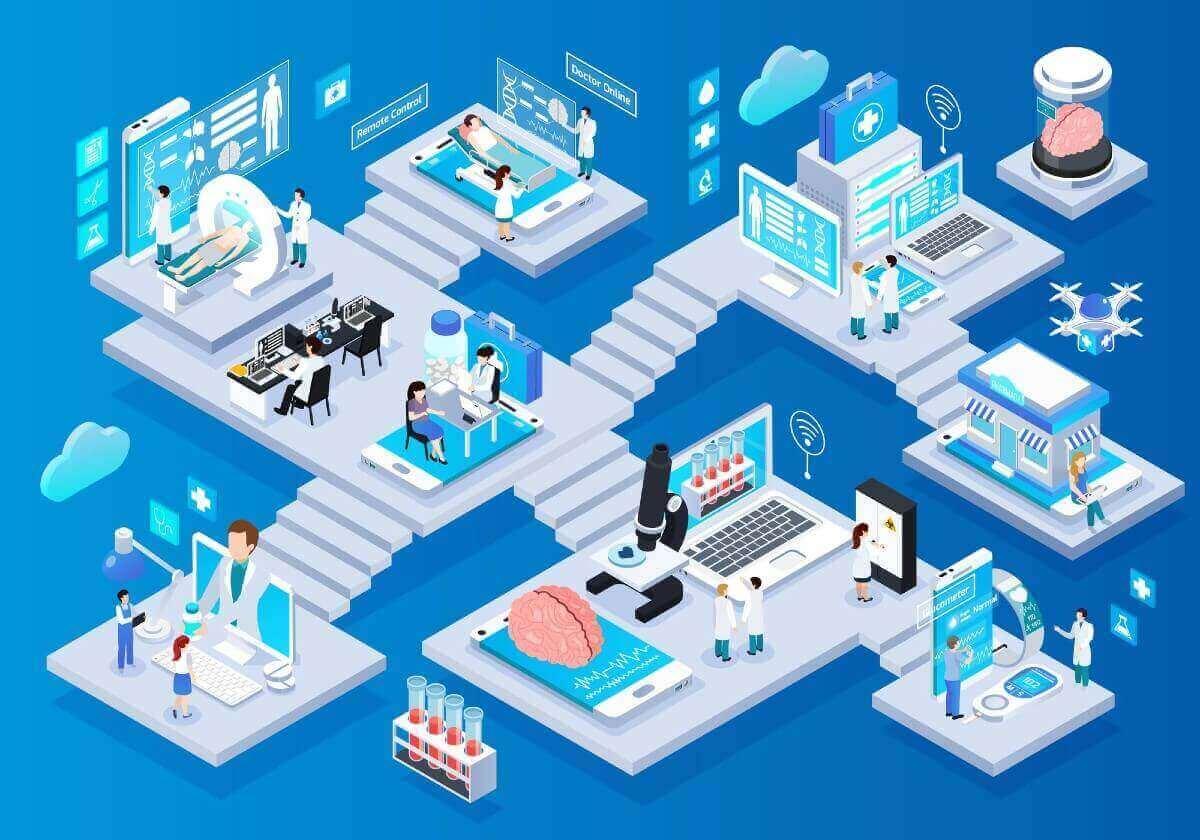 AI-In-Healthcare-Ecosystem-pharmaace
